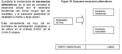 18.GC-Comunicaciones 10