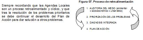18.GC-Comunicaciones 7