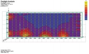 Figura 37. Modelización de sala para obtención del Daylight Factor