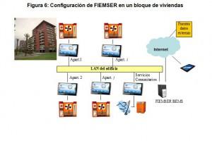 Figura 6: Configuración de FIEMSER en un bloque de viviendas