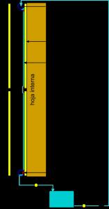 Figura 1: Esquema general de la fachada ventilada con sistema de enfriamiento evaporativo