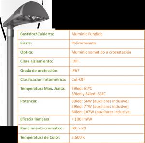 Figura 3: Características técnicas luminaria Archilede