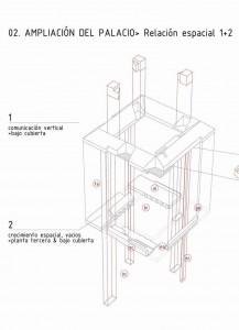 Fig.12- esquema de desarrollo vertical de los núcleos de comunicaciones e instalaciones.