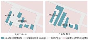 Figura 5. Esquema: integración de espacio libre en planta baja. Elaboración propia.