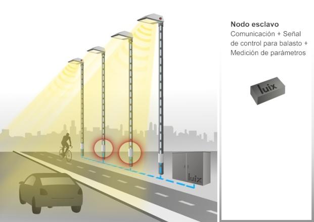 Experiencia de la implantaci n de un sistema de gesti n del alumbrado p blico en funci n de - Sensores de movimiento para iluminacion ...