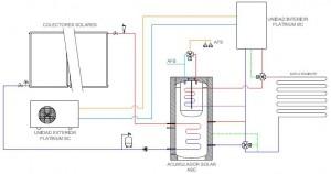 Figura 3. Esquema hidráulico  - Caso Solar Extra