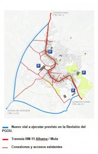 Imagen 3. Conexiones y accesos