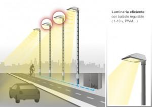 Luminaria eficiente: Para conseguir el máximo rendimiento del sistema la luminaria empleada es preferible permitir un encendido, apagado y regulación inmediata de la luz y de forma eficiente. Las luminarias que mejor se adaptan al sistema serán las del tipo LED y fluorescente. Las de VSAP, y halogenuros metálicos son igualmente adaptables al sistema de iluminación inteligente, pero permiten una regulación y velocidad de respuesta más limitada y por tanto una menor posibilidad de ahorro.
