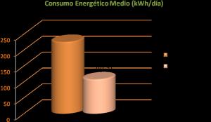 Figura 8: Resumen de resultados