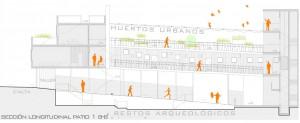 Figura 9. Sección paralela a la Calle Chinchilla. Planta baja diáfana con acceso a restos arqueológicos y recorridos por galerías interiores. Toldos en patios. Elaboración propia.