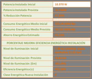 Figura 11. Resumen de resultados