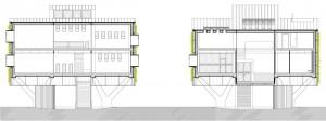 Figura 13. Secciones transversales