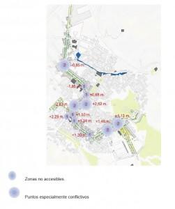 Imagen 9. Accesibilidad. Zonas conflictivas.