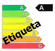 Figura 13: Etiqueta de clasificación energética según VDI 4707-1