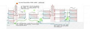 Figura 23. Esquema bioclimático. Climatización por aire: chimeneas solares y colectores enterrados, funcionamiento en verano. Elaboración propia.