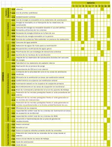 Figura 22.  Matriz que relaciona los criterios-impactos en VERDE
