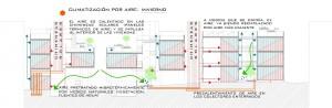 Figura 24. Esquema bioclimático. Climatización por aire: chimeneas solares y colectores enterrados, funcionamiento en invierno. Elaboración propia.