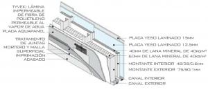 Figura 28. Estudio de la envolvente: detalle constructivo de fachada. U=0,285W/m2. Fuente: Knauf.