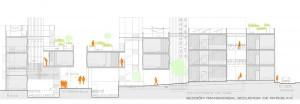 Figura 35. Sección transversal: los espacios comunes intermedios y el uso de la cubierta permiten el acceso a las viviendas, favorecen la relación y la comunicación diaria de los residentes. Elaboración propia.