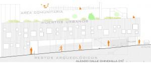 Figura 36. Sección por calle Chinchilla. Alzado edificio A. Elaboración propia.