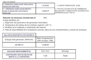 Figura 41. Balance producción energética sobre pérgola fotovoltaica