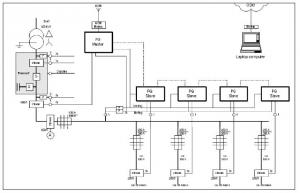 Figura 4. Configuración eléctrica de la red original de Bronsbergen