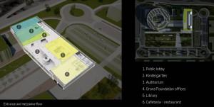 Imagen 7: Mezcla de usos en el edificio de Fundación Orona.