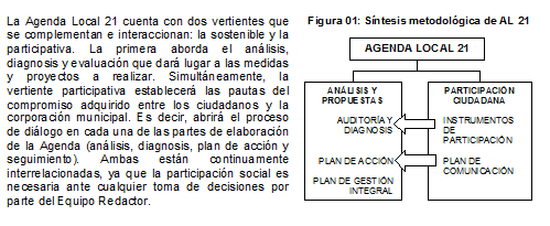 18.GC-Comunicaciones 1